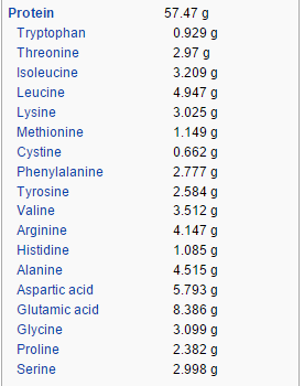 spirulinaaminoacids